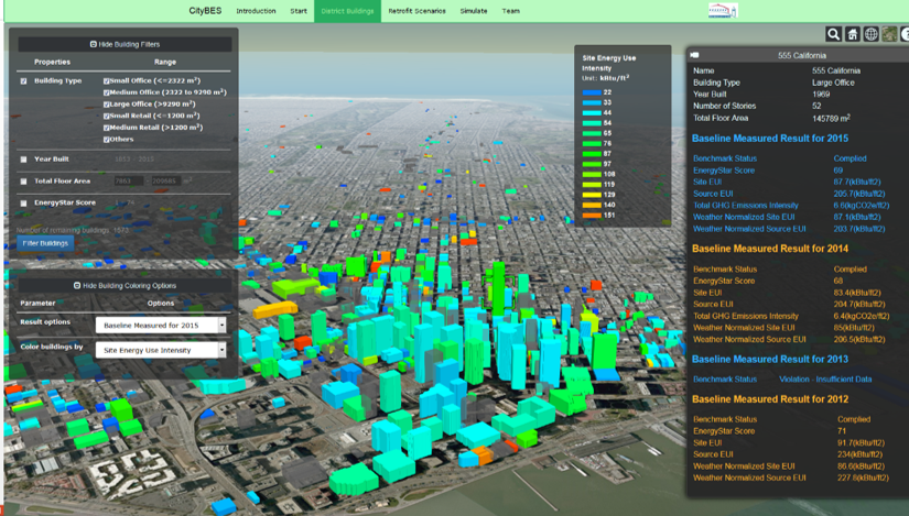 The CityBES energy savings tool benchmarks cities against 35 key performance indicators